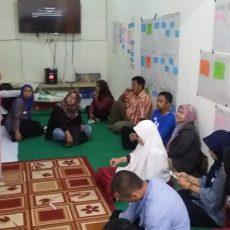 Perpusda Gresik Melatih Perpustakaan Desa tentang Strategi Pengembangan Perpustakaan (SPP) berbasis TIK